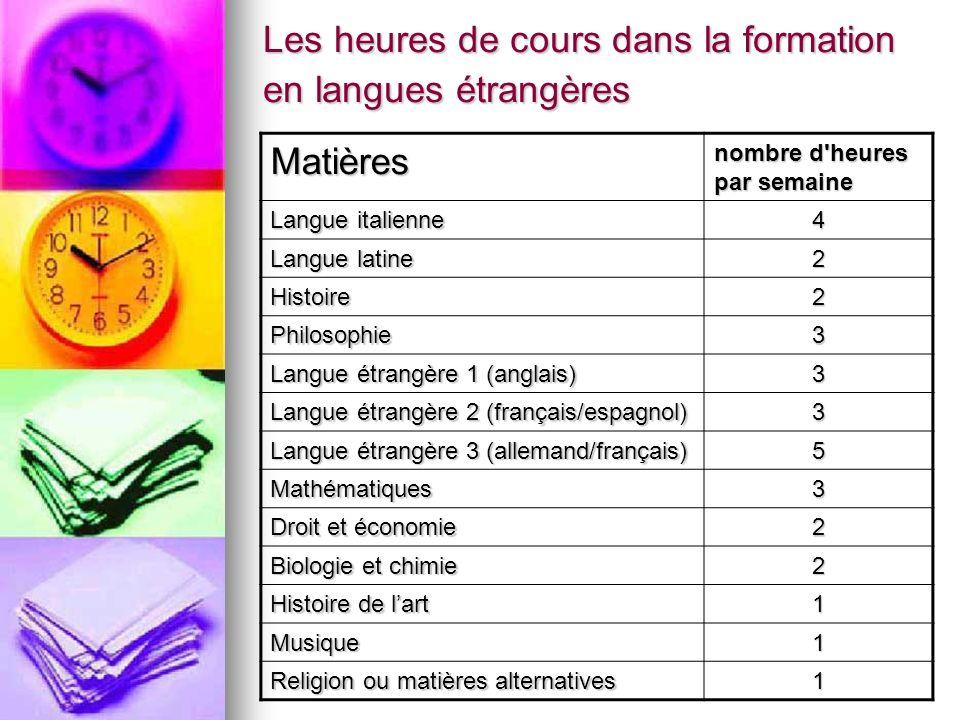 Les heures de cours dans la formation en langues étrangères Matières nombre d'heures par semaine Langue italienne 4 Langue latine 2 Histoire2 Philosop