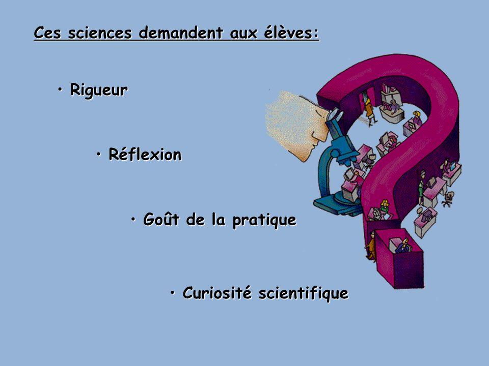 Ces sciences demandent aux élèves: Goût de la pratique Goût de la pratique Rigueur Rigueur Réflexion Réflexion Curiosité scientifique Curiosité scientifique