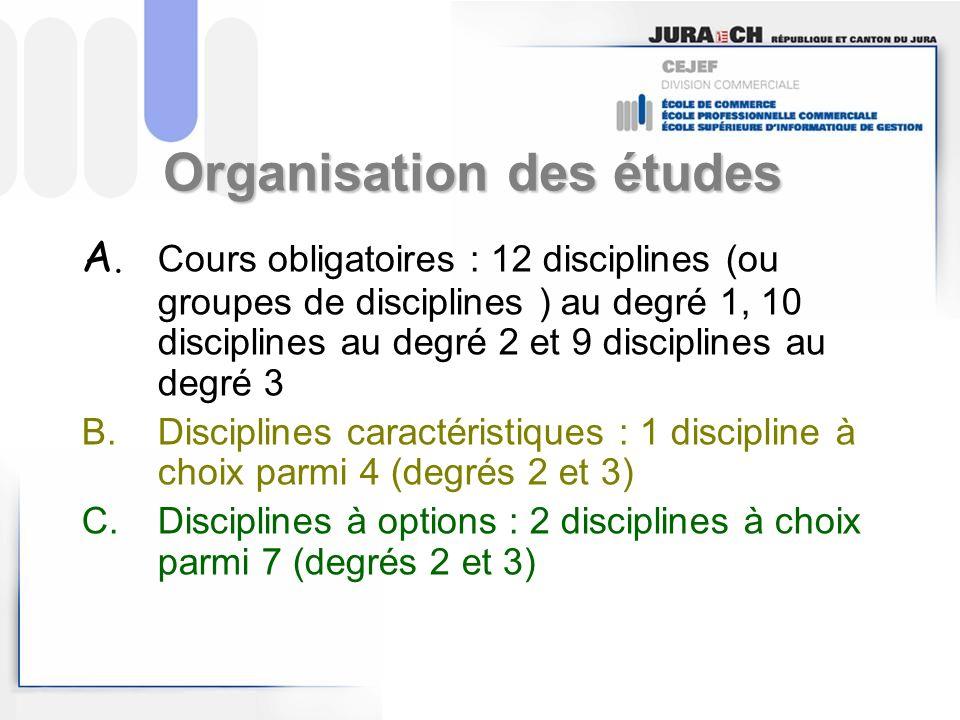 A. Cours obligatoires : 12 disciplines (ou groupes de disciplines ) au degré 1, 10 disciplines au degré 2 et 9 disciplines au degré 3 B.Disciplines ca