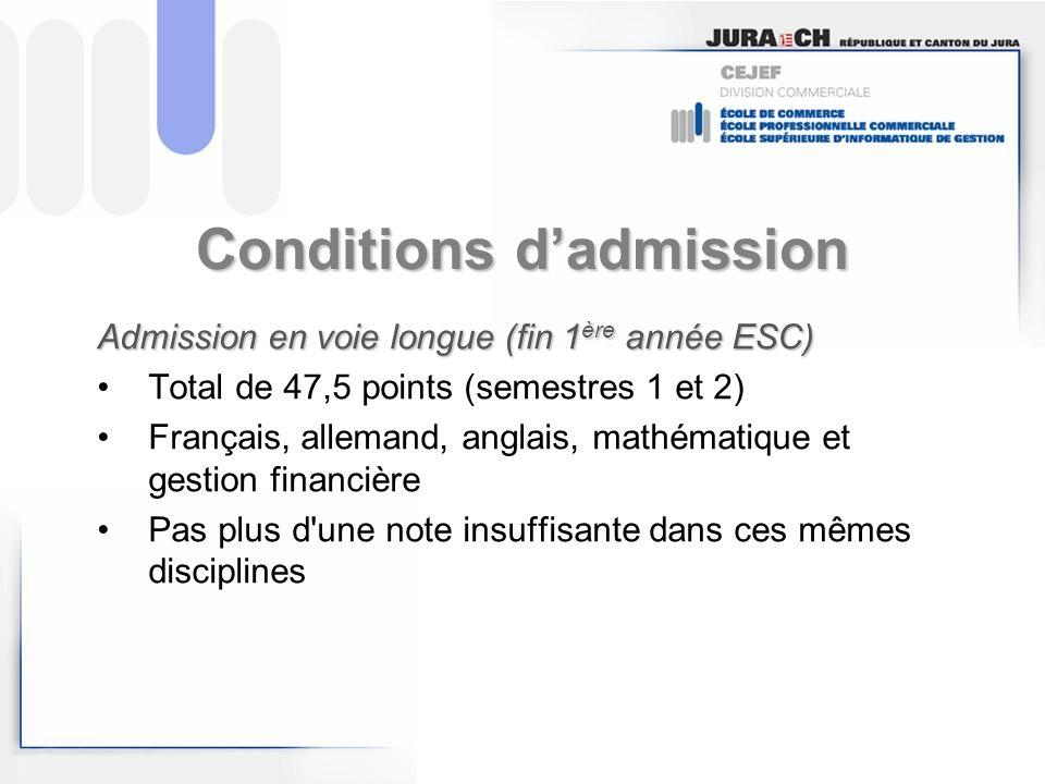 Conditions dadmission Admission en voie longue (fin 1 ère année ESC) Total de 47,5 points (semestres 1 et 2) Français, allemand, anglais, mathématique
