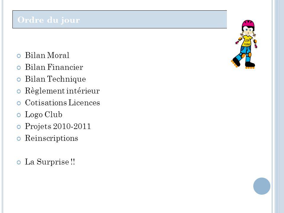 Bilan Moral Bilan Financier Bilan Technique Règlement intérieur Cotisations Licences Logo Club Projets 2010-2011 Reinscriptions La Surprise !! Ordre d