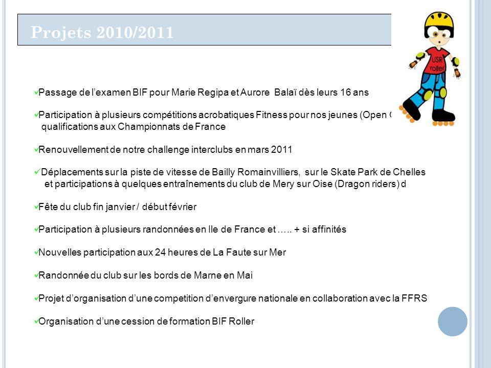 Projets 2010/2011 Passage de lexamen BIF pour Marie Regipa et Aurore Balaï dès leurs 16 ans Participation à plusieurs compétitions acrobatiques Fitnes