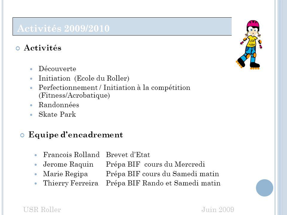 Activités 2009/2010 Activités Découverte Initiation (Ecole du Roller) Perfectionnement / Initiation à la compétition (Fitness/Acrobatique) Randonnées