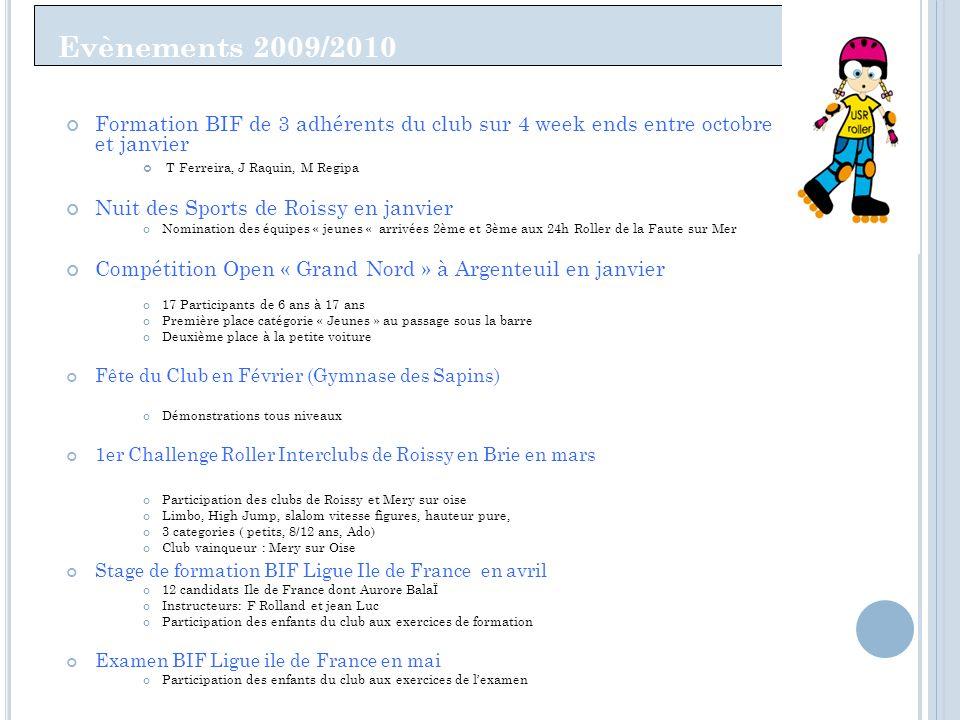 Evènements 2009/2010 Formation BIF de 3 adhérents du club sur 4 week ends entre octobre et janvier T Ferreira, J Raquin, M Regipa Nuit des Sports de R