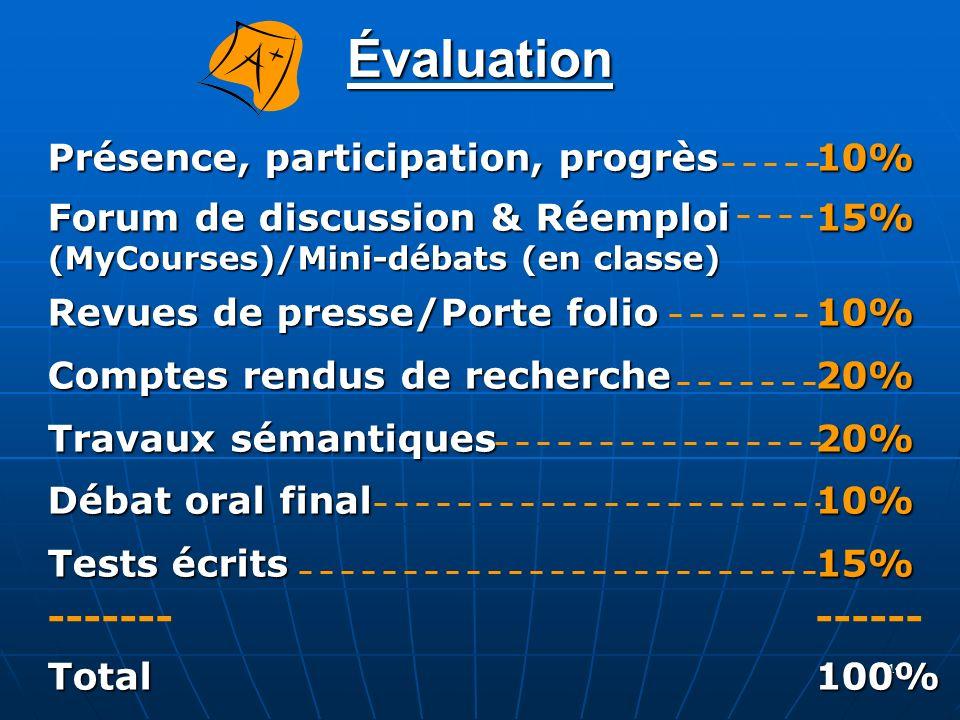 14 Évaluation Présence, participation, progrès10% Forum de discussion & Réemploi 15% (MyCourses)/Mini-débats (en classe) Revues de presse/Porte folio1