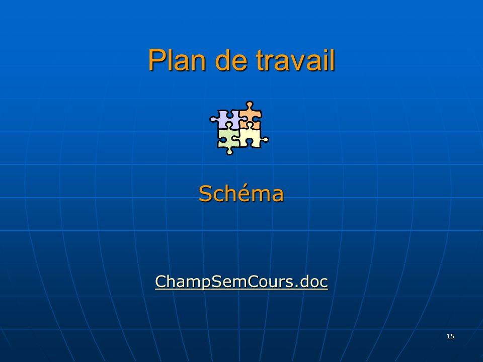 15 Plan de travail Schéma ChampSemCours.doc