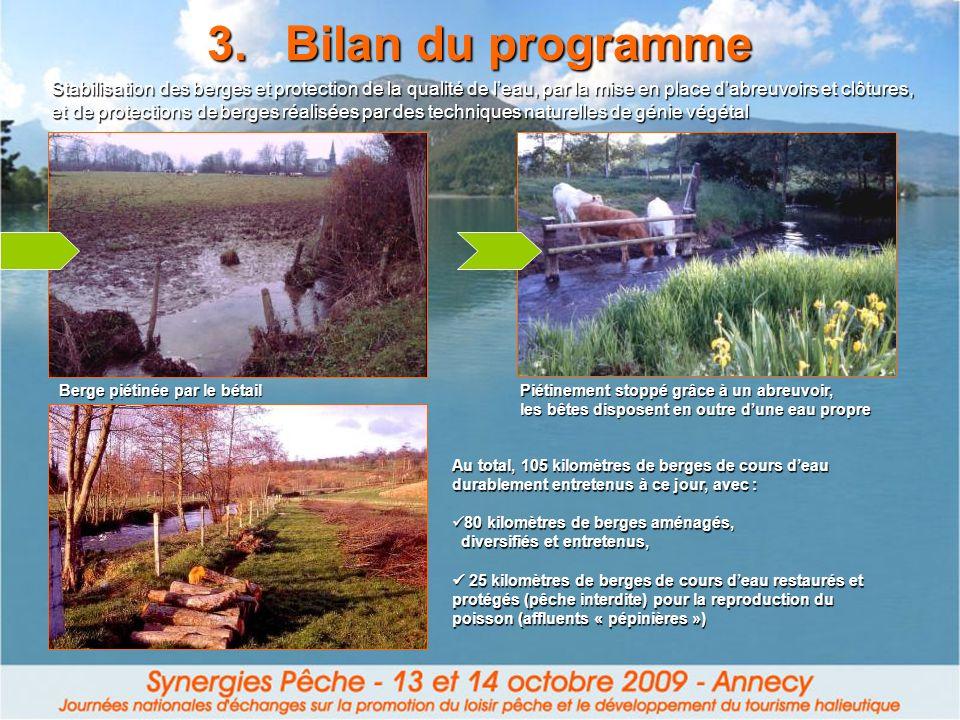 3.Bilan du programme Stabilisation des berges et protection de la qualité de leau, par la mise en place dabreuvoirs et clôtures, et de protections de