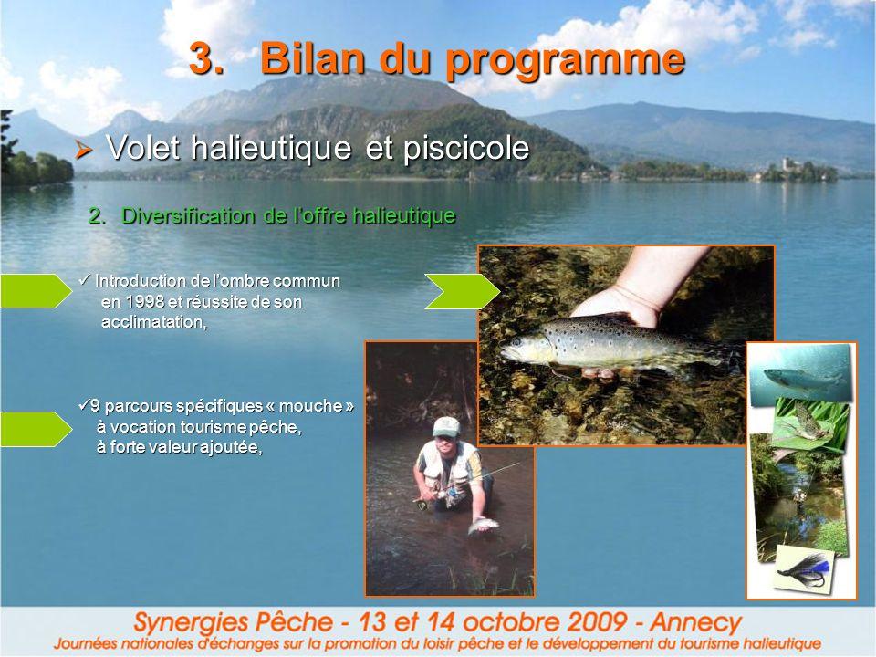3.Bilan du programme 2.Diversification de loffre halieutique Volet halieutique et piscicole Volet halieutique et piscicole Introduction de lombre comm