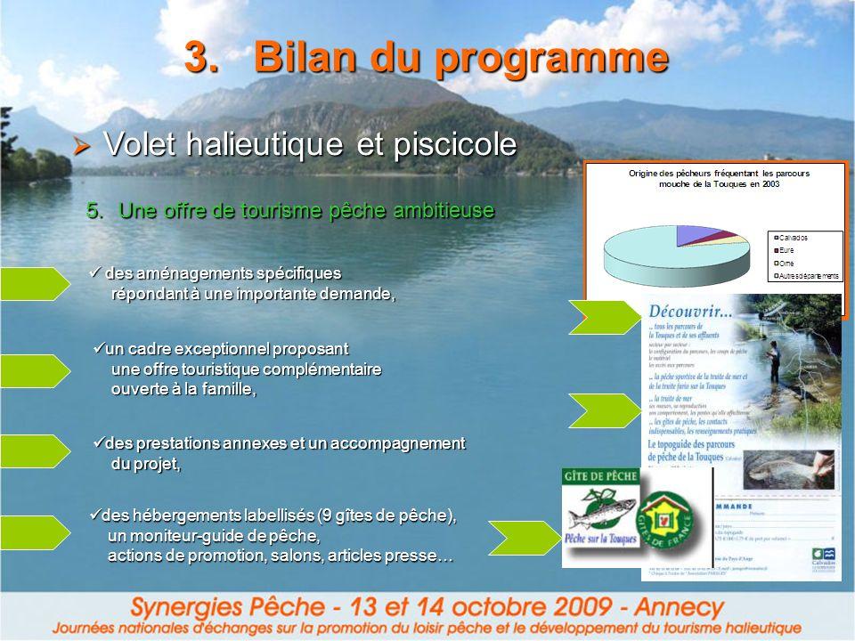 3.Bilan du programme 5.Une offre de tourisme pêche ambitieuse Volet halieutique et piscicole Volet halieutique et piscicole des aménagements spécifiqu