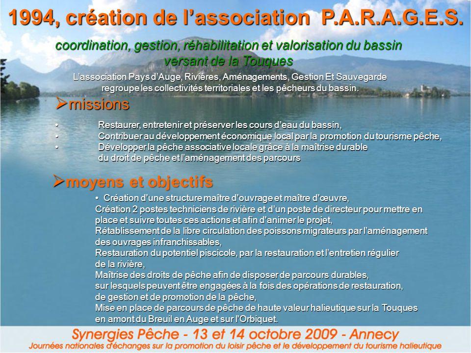 1994, création de lassociation P.A.R.A.G.E.S. coordination, gestion, réhabilitation et valorisation du bassin versant de la Touques Lassociation Pays