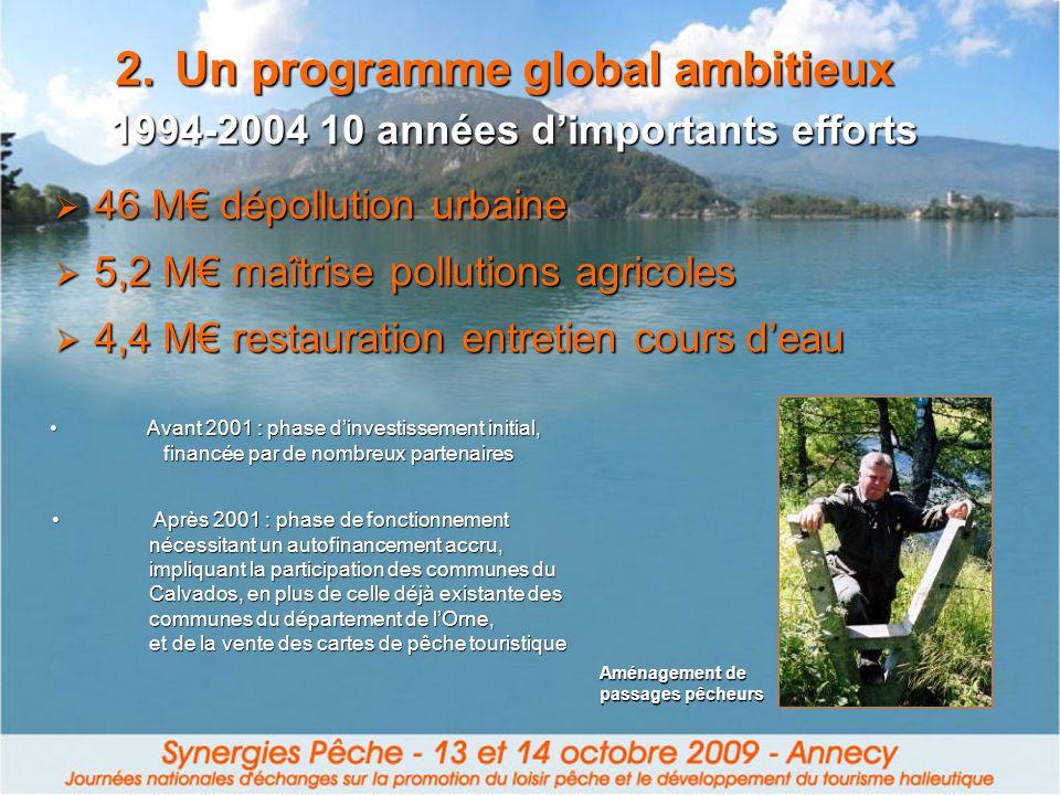 1994-2004 10 années dimportants efforts 46 M dépollution urbaine 46 M dépollution urbaine 5,2 M maîtrise pollutions agricoles 5,2 M maîtrise pollution