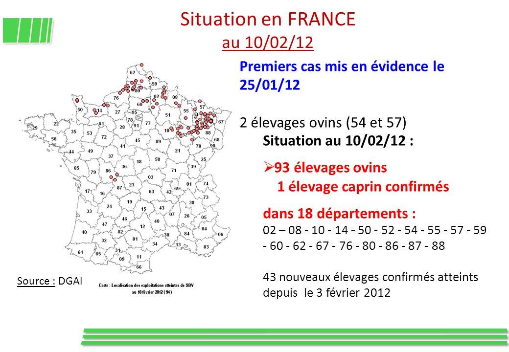 Situation en FRANCE au 10/02/12 Premiers cas mis en évidence le 25/01/12 2 élevages ovins (54 et 57) Situation au 10/02/12 : 93 élevages ovins 1 éleva