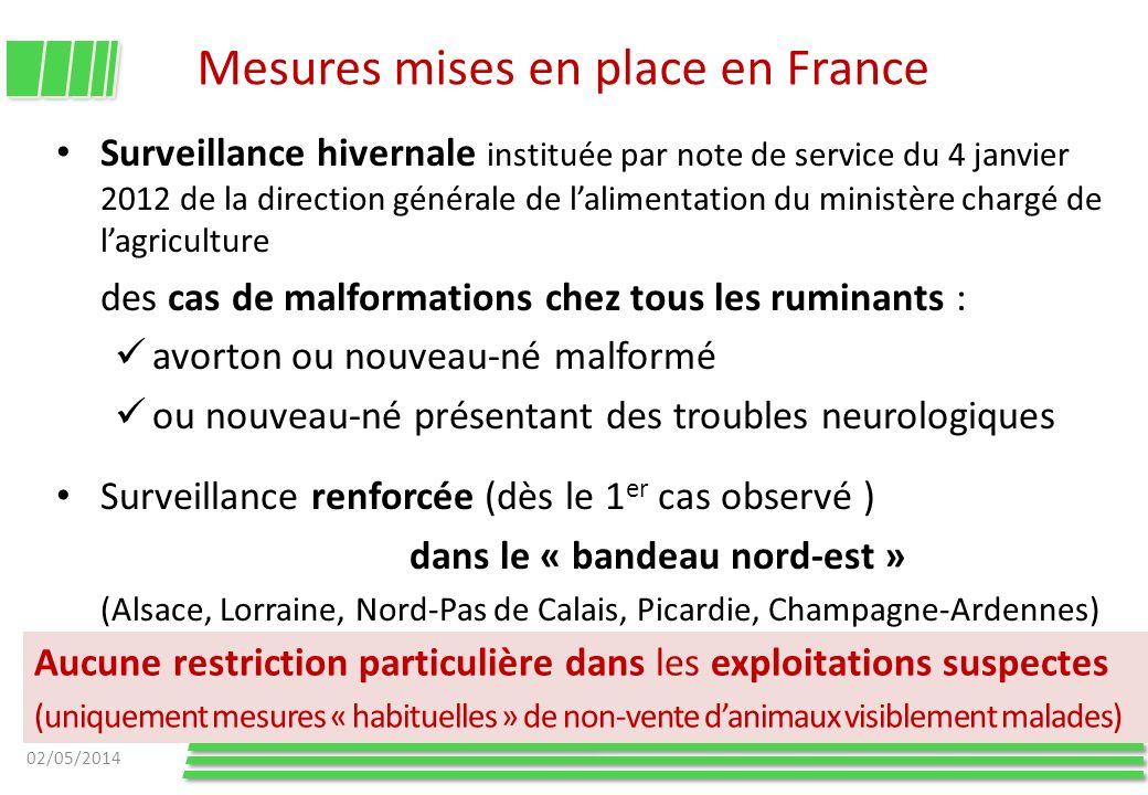 Mesures mises en place en France Surveillance hivernale instituée par note de service du 4 janvier 2012 de la direction générale de lalimentation du m