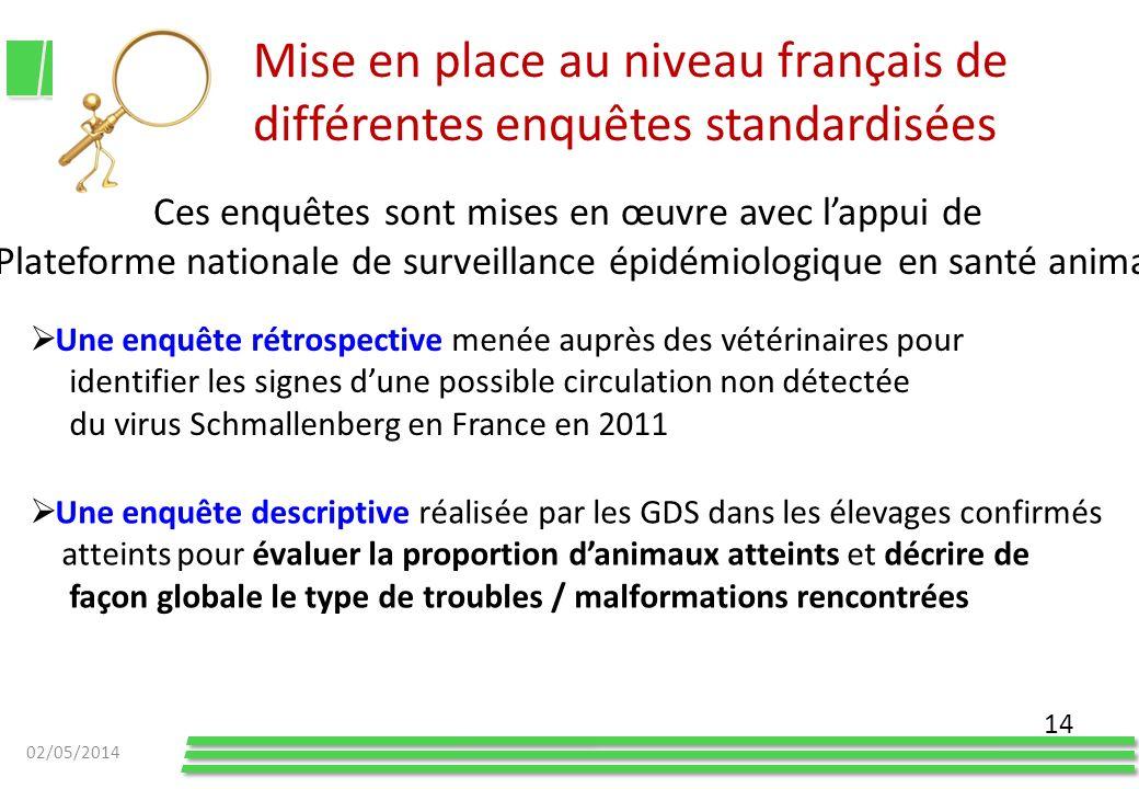 02/05/2014 14 Mise en place au niveau français de différentes enquêtes standardisées Ces enquêtes sont mises en œuvre avec lappui de la Plateforme nat