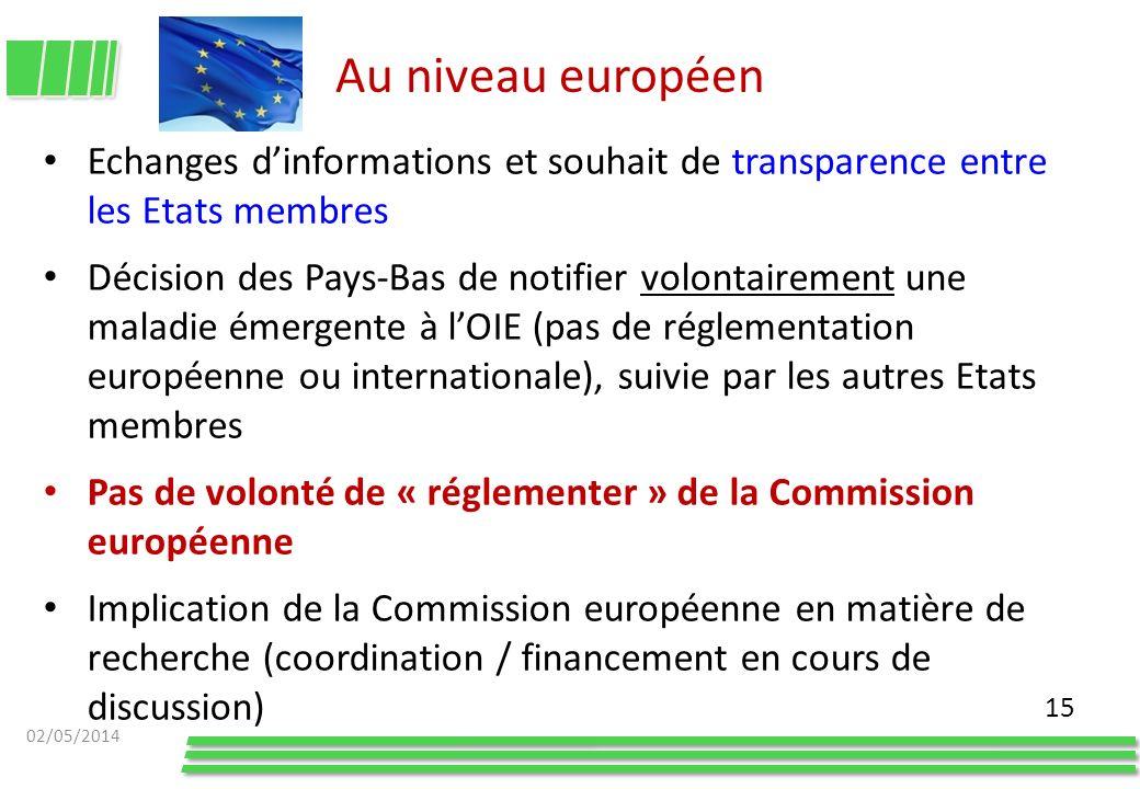 Au niveau européen Echanges dinformations et souhait de transparence entre les Etats membres Décision des Pays-Bas de notifier volontairement une mala