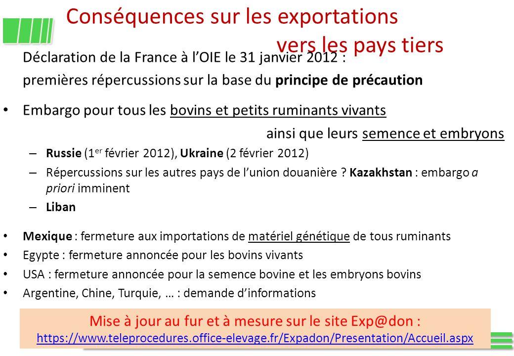 Conséquences sur les exportations vers les pays tiers Déclaration de la France à lOIE le 31 janvier 2012 : premières répercussions sur la base du prin