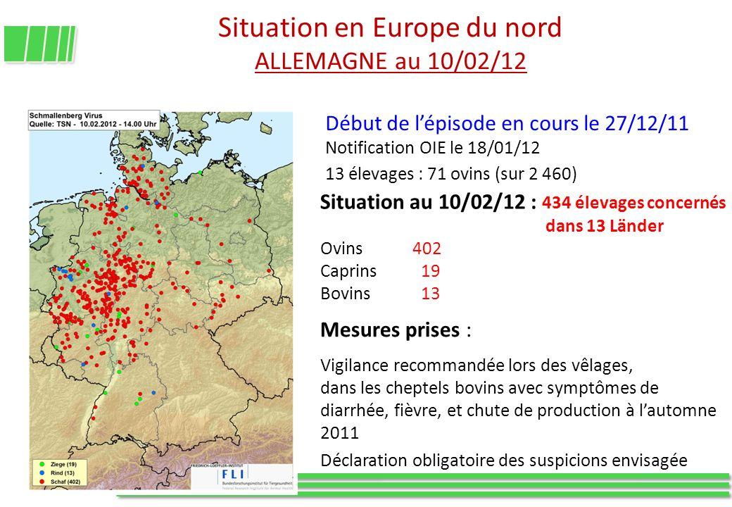 Situation en Europe du nord ALLEMAGNE au 10/02/12 Début de lépisode en cours le 27/12/11 Notification OIE le 18/01/12 13 élevages : 71 ovins (sur 2 46