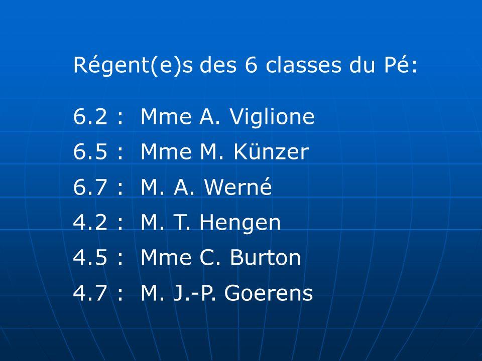 Régent(e)s des 6 classes du Pé: 6.2 : Mme A. Viglione 6.5 : Mme M. Künzer 6.7 : M. A. Werné 4.2 : M. T. Hengen 4.5 : Mme C. Burton 4.7 : M. J.-P. Goer