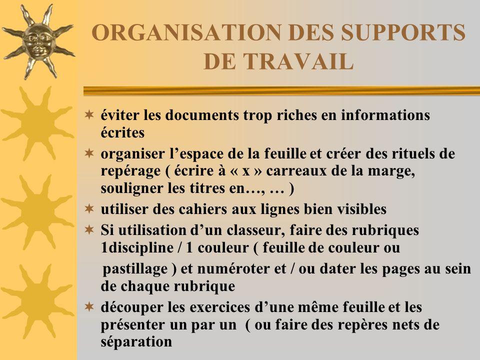 ORGANISATION DES SUPPORTS DE TRAVAIL éviter les documents trop riches en informations écrites organiser lespace de la feuille et créer des rituels de