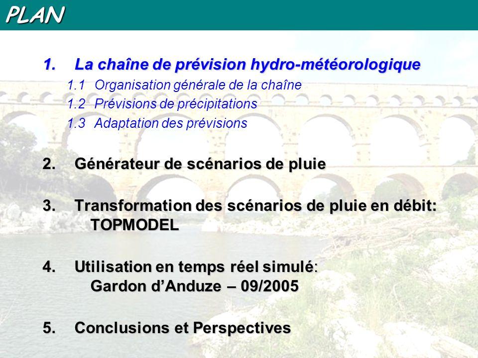 2.3 Conditionnement par le futur (2) Prévision Probabiliste : Comment la respecter .
