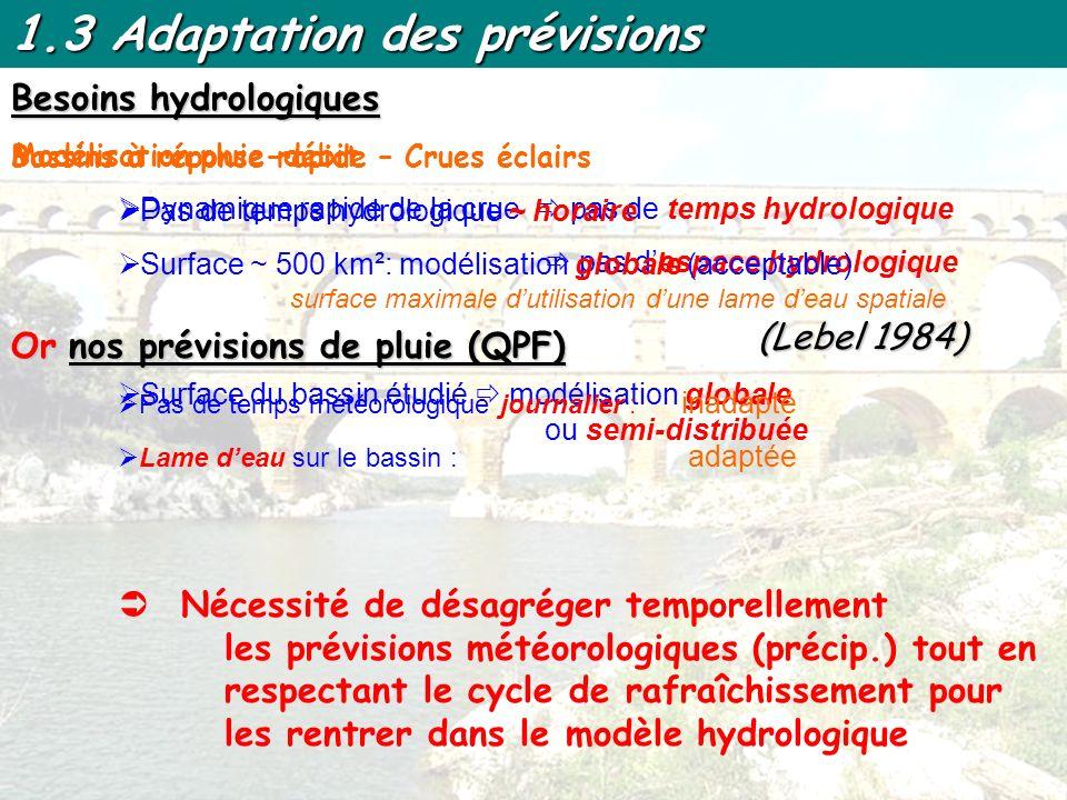 1.La chaîne de prévision hydro-météorologique 2.Générateur de scénarios de pluie 2.1Principe du générateur 2.2Conditionnement des scénarios par le passé 2.3Conditionnement des scénarios par le futur 2.4Sélection des scénarios de pluie 3.Transformation des scénarios de pluie en débit: TOPMODEL 4.Utilisation en temps réel simulé Gardon dAnduze – 09/2005 5.Conclusions et Perspectives PLAN