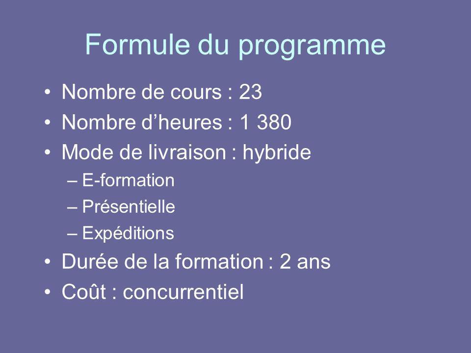 Formule du programme Nombre de cours : 23 Nombre dheures : 1 380 Mode de livraison : hybride –E-formation –Présentielle –Expéditions Durée de la forma