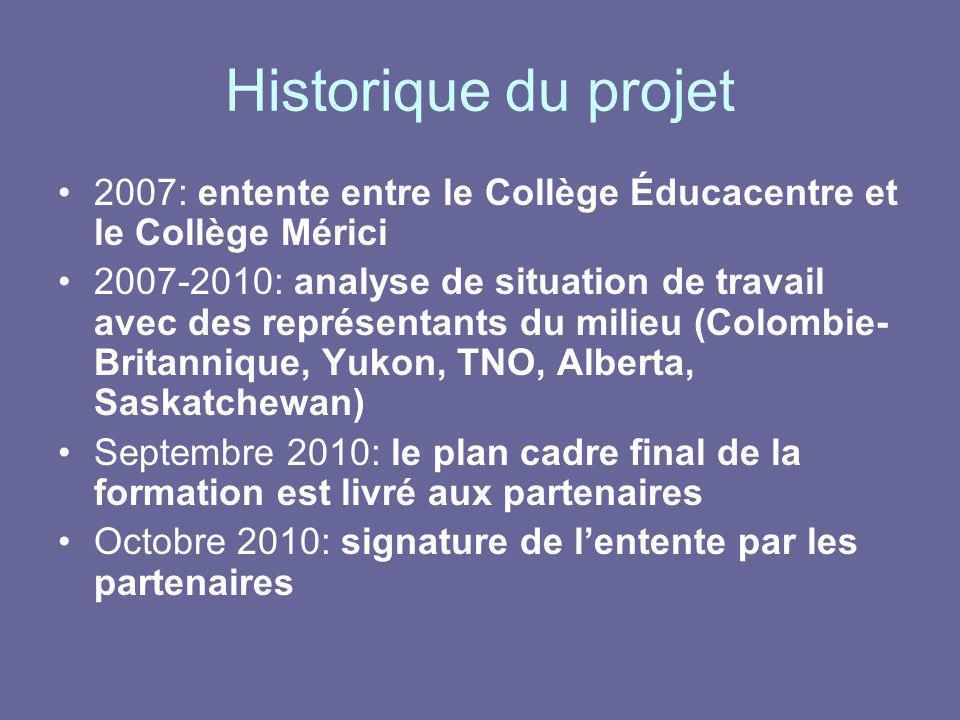 Historique du projet 2007: entente entre le Collège Éducacentre et le Collège Mérici 2007-2010: analyse de situation de travail avec des représentants