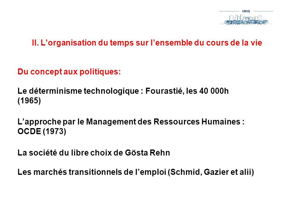 II. Lorganisation du temps sur lensemble du cours de la vie Du concept aux politiques: Le déterminisme technologique : Fourastié, les 40 000h (1965) L