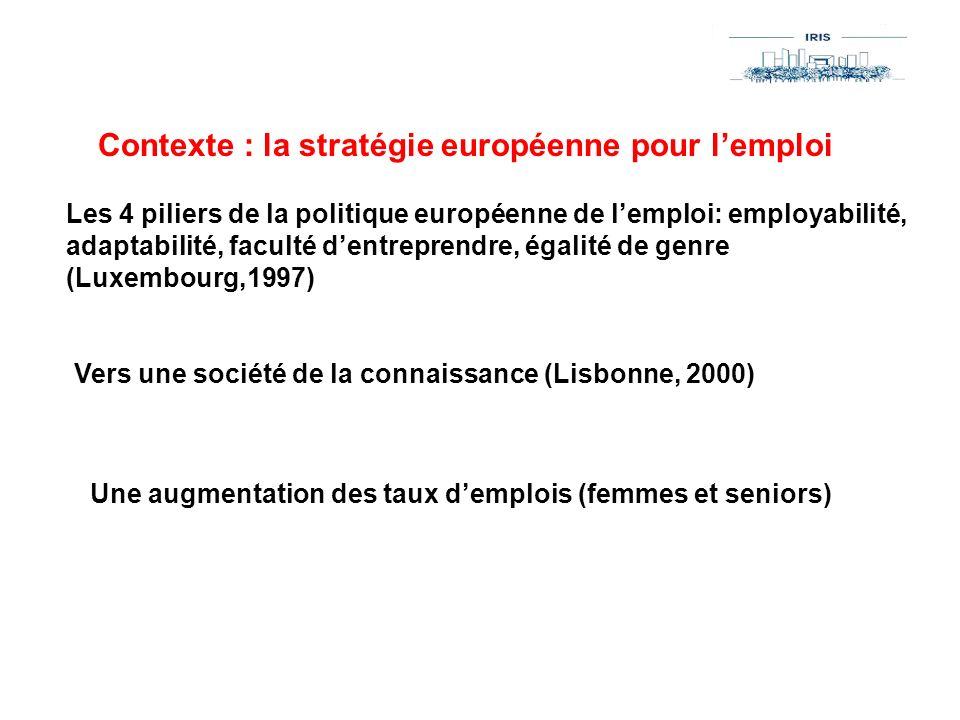 Contexte : la stratégie européenne pour lemploi Les 4 piliers de la politique européenne de lemploi: employabilité, adaptabilité, faculté dentreprendr