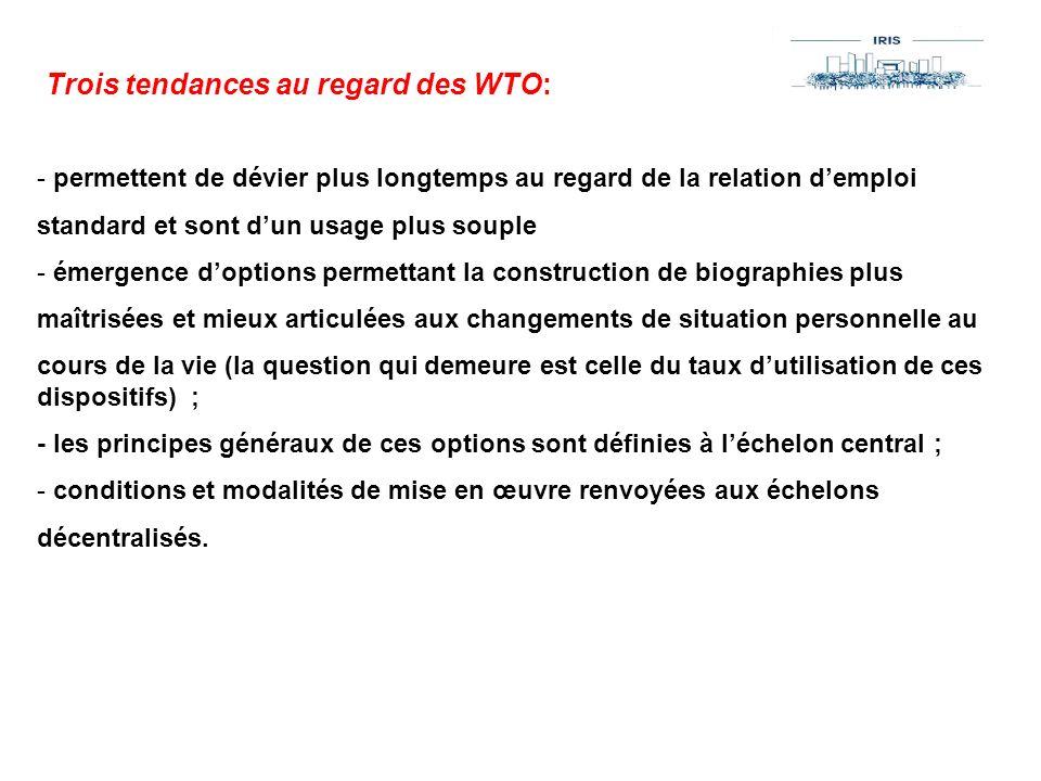 Trois tendances au regard des WTO: - permettent de dévier plus longtemps au regard de la relation demploi standard et sont dun usage plus souple - éme