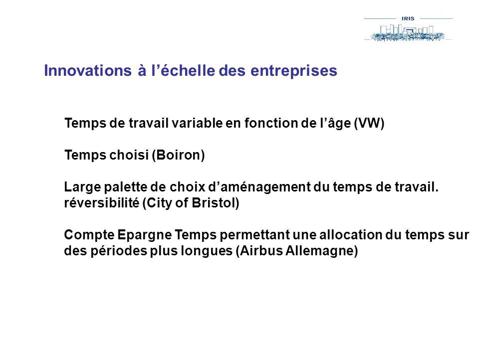 Innovations à léchelle des entreprises Temps de travail variable en fonction de lâge (VW) Temps choisi (Boiron) Large palette de choix daménagement du