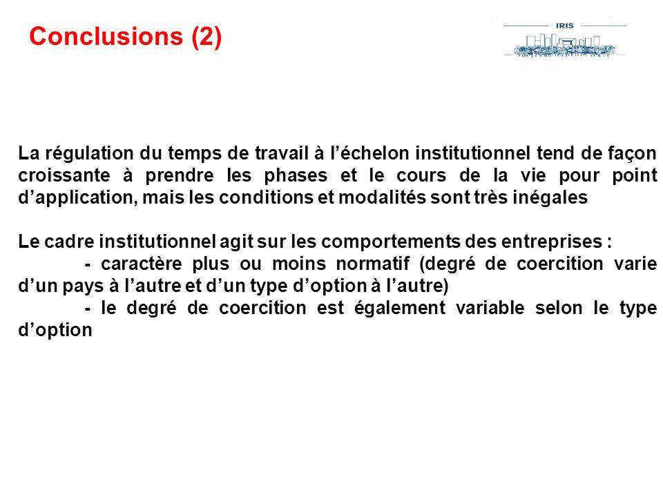 Conclusions (2) La régulation du temps de travail à léchelon institutionnel tend de façon croissante à prendre les phases et le cours de la vie pour p