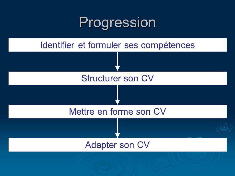 Progression Identifier et formuler ses compétences Structurer son CV Mettre en forme son CV Adapter son CV