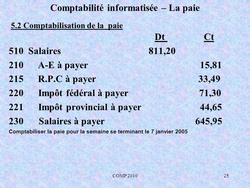 COMP 201025 Comptabilité informatisée – La paie 5.2 Comptabilisation de la paie Dt Ct 510 Salaires 811,20 210 A-E à payer 15,81 215 R.P.C à payer 33,49 220 Impôt fédéral à payer 71,30 221 Impôt provincial à payer 44,65 230 Salaires à payer 645,95 Comptabiliser la paie pour la semaine se terminant le 7 janvier 2005