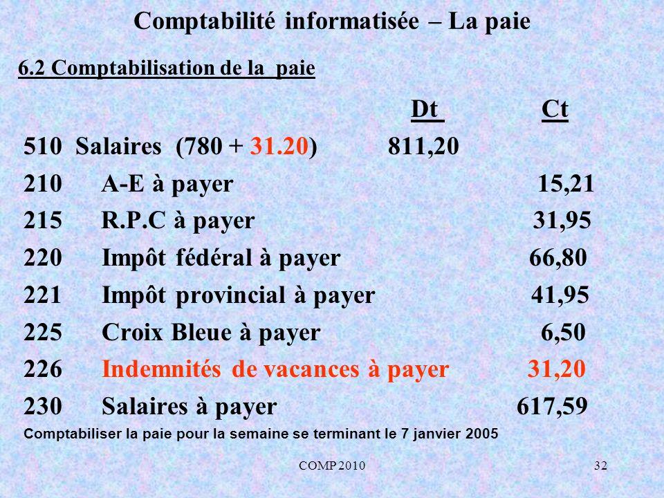COMP 201032 Comptabilité informatisée – La paie 6.2 Comptabilisation de la paie Dt Ct 510 Salaires (780 + 31.20) 811,20 210 A-E à payer 15,21 215 R.P.C à payer 31,95 220 Impôt fédéral à payer 66,80 221 Impôt provincial à payer 41,95 225 Croix Bleue à payer 6,50 226 Indemnités de vacances à payer 31,20 230 Salaires à payer 617,59 Comptabiliser la paie pour la semaine se terminant le 7 janvier 2005