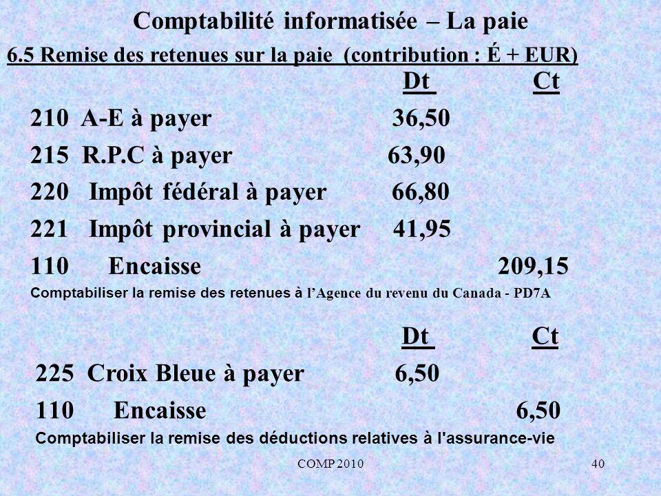 COMP 201040 Comptabilité informatisée – La paie 6.5 Remise des retenues sur la paie (contribution : É + EUR) Dt Ct 210 A-E à payer 36,50 215 R.P.C à payer 63,90 220Impôt fédéral à payer 66,80 221Impôt provincial à payer 41,95 110 Encaisse 209,15 Comptabiliser la remise des retenues à lAgence du revenu du Canada - PD7A Dt Ct 225 Croix Bleue à payer 6,50 110 Encaisse 6,50 Comptabiliser la remise des déductions relatives à l assurance-vie