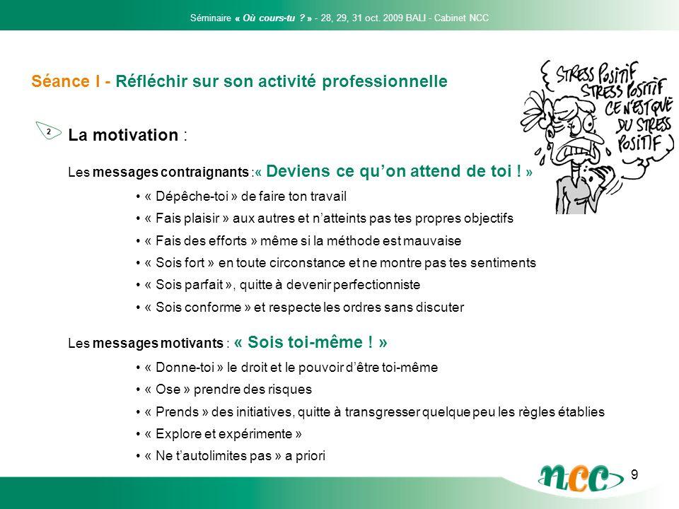9 Séance I - Réfléchir sur son activité professionnelle La motivation : Les messages contraignants :« Deviens ce quon attend de toi ! » « Dépêche-toi