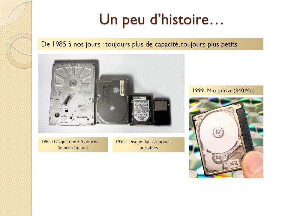 Un peu dhistoire… De 1985 à nos jours : toujours plus de capacité, toujours plus petits 1999 : Microdrive (340 Mo) 1985 : Disque dur 3,5 pouces Standa