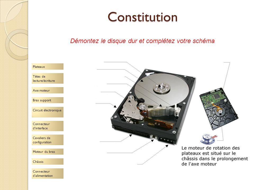 Constitution Plateaux Axe moteur Têtes de lecture/écriture Circuit électronique Connecteur dinterface Cavaliers de configuration Moteur du bras Châssi