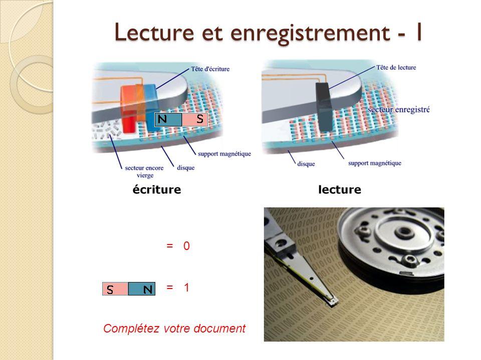 Lecture et enregistrement - 1 = 0 = 1 Complétez votre document