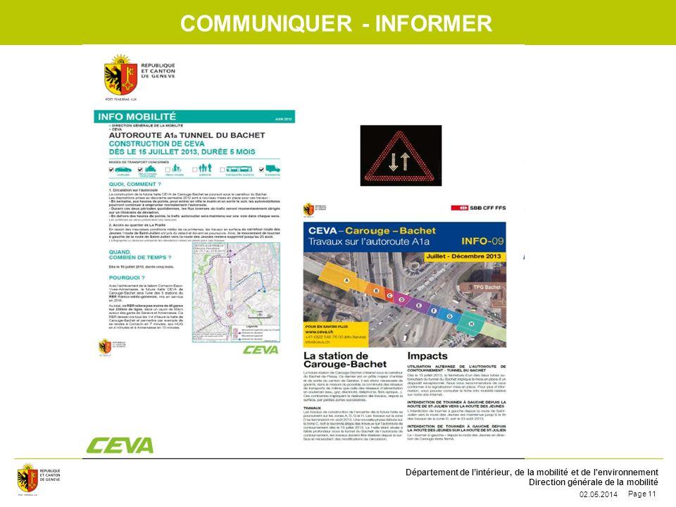 Département de lintérieur, de la mobilité et de l'environnement Direction générale de la mobilité 02.05.2014 Page 11 COMMUNIQUER - INFORMER