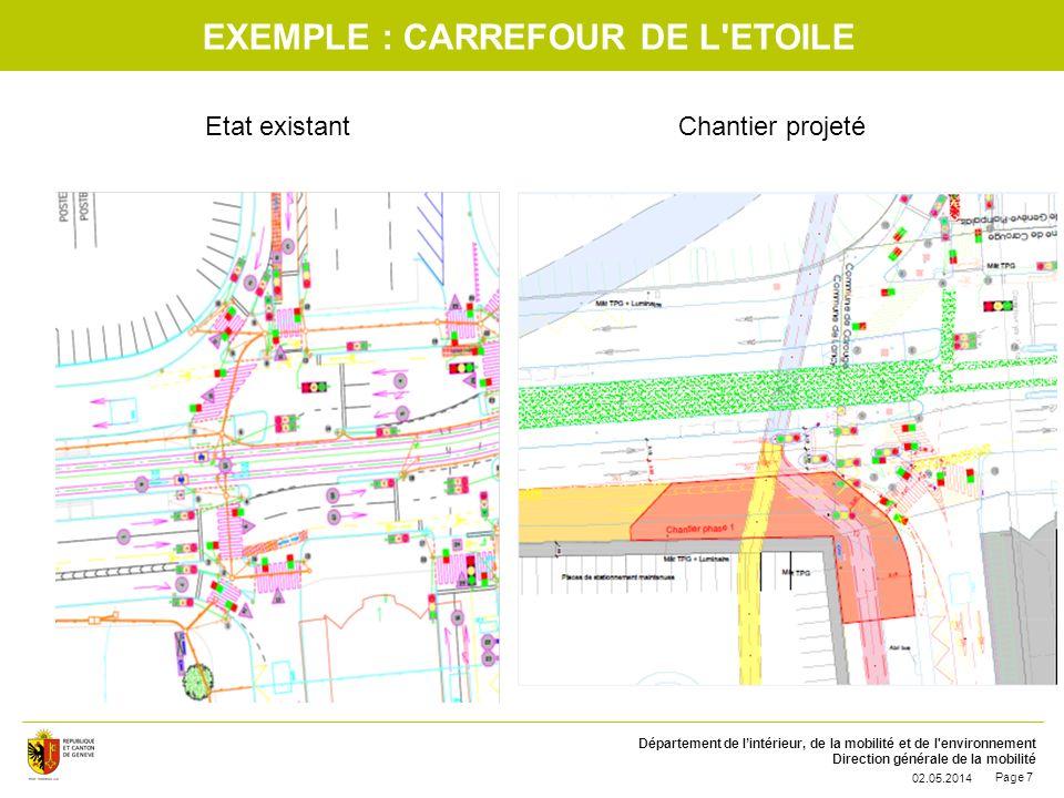 Département de lintérieur, de la mobilité et de l'environnement Direction générale de la mobilité 02.05.2014 Page 7 EXEMPLE : CARREFOUR DE L'ETOILE Ch