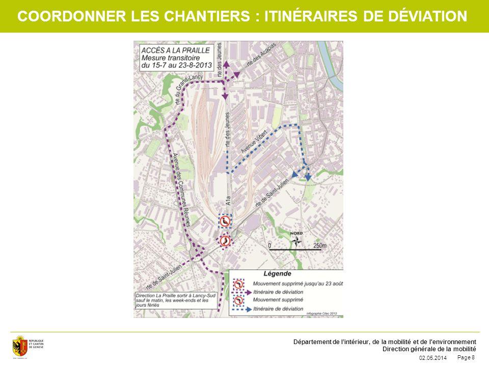 Département de lintérieur, de la mobilité et de l'environnement Direction générale de la mobilité 02.05.2014 Page 8 COORDONNER LES CHANTIERS : ITINÉRA