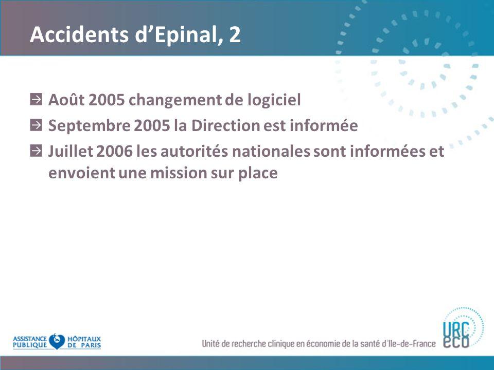 Accidents dEpinal, 2 Août 2005 changement de logiciel Septembre 2005 la Direction est informée Juillet 2006 les autorités nationales sont informées et envoient une mission sur place