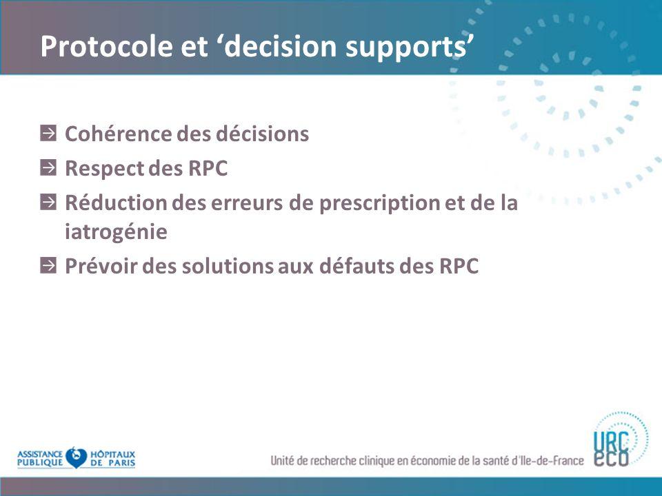 Protocole et decision supports Cohérence des décisions Respect des RPC Réduction des erreurs de prescription et de la iatrogénie Prévoir des solutions aux défauts des RPC