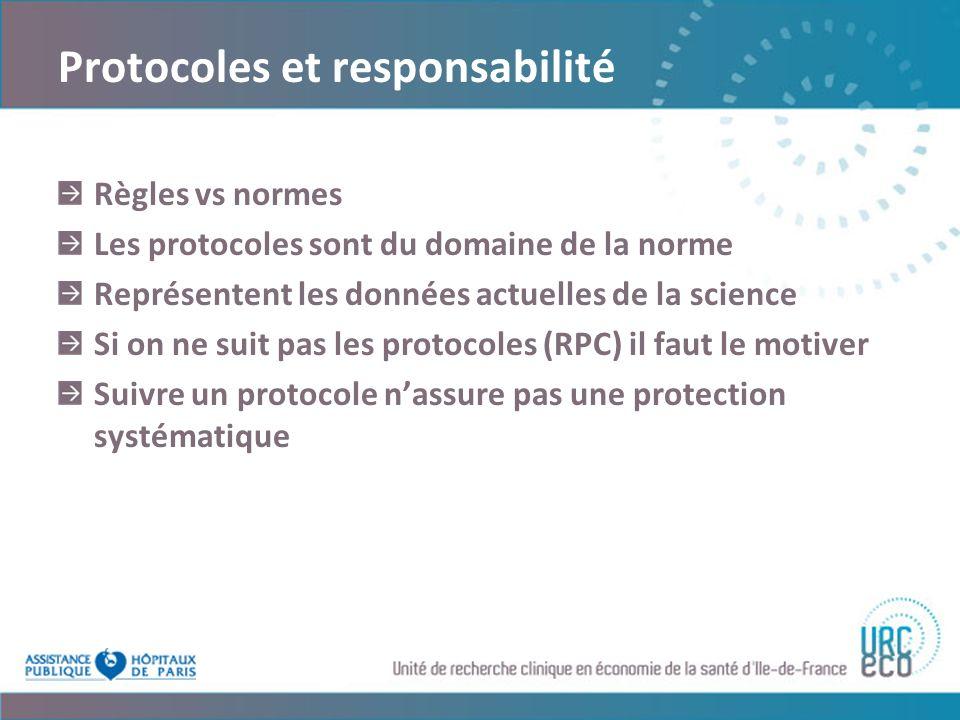 Protocoles et responsabilité Règles vs normes Les protocoles sont du domaine de la norme Représentent les données actuelles de la science Si on ne suit pas les protocoles (RPC) il faut le motiver Suivre un protocole nassure pas une protection systématique