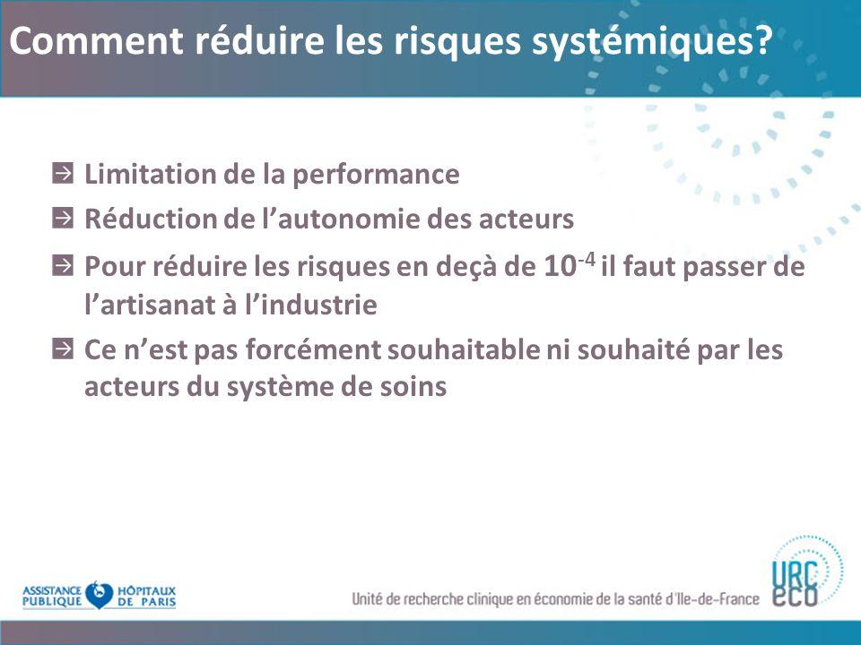 Comment réduire les risques systémiques.