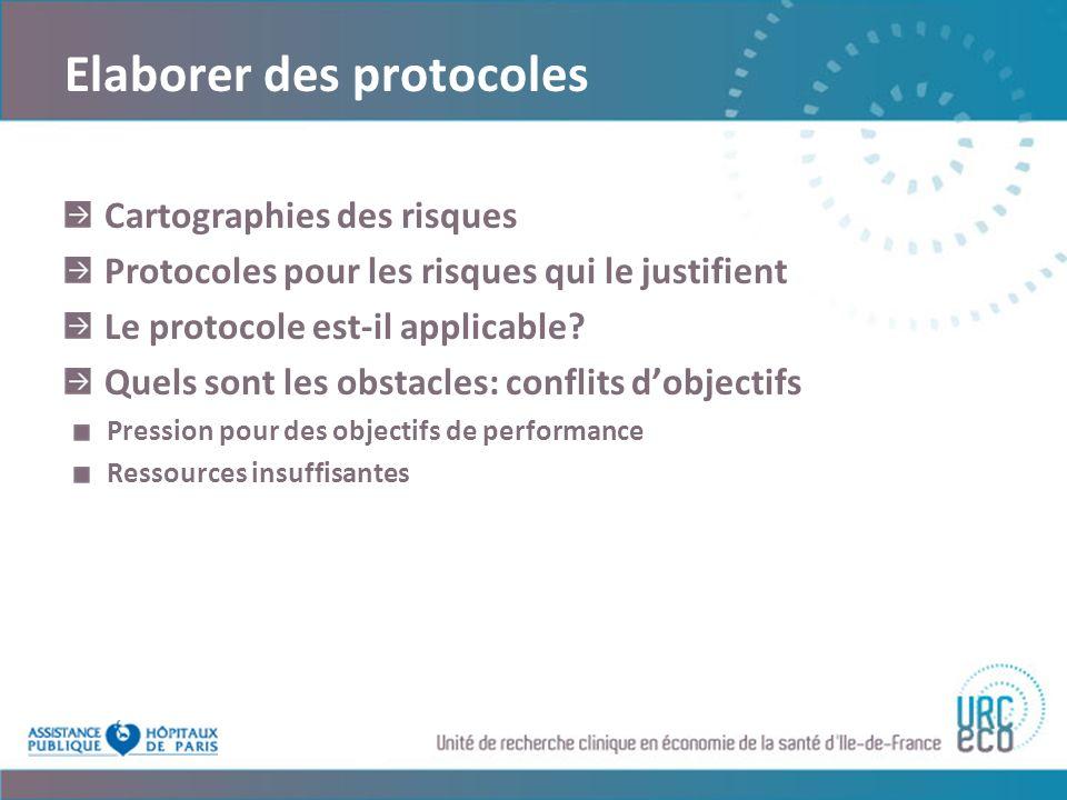 Elaborer des protocoles Cartographies des risques Protocoles pour les risques qui le justifient Le protocole est-il applicable.
