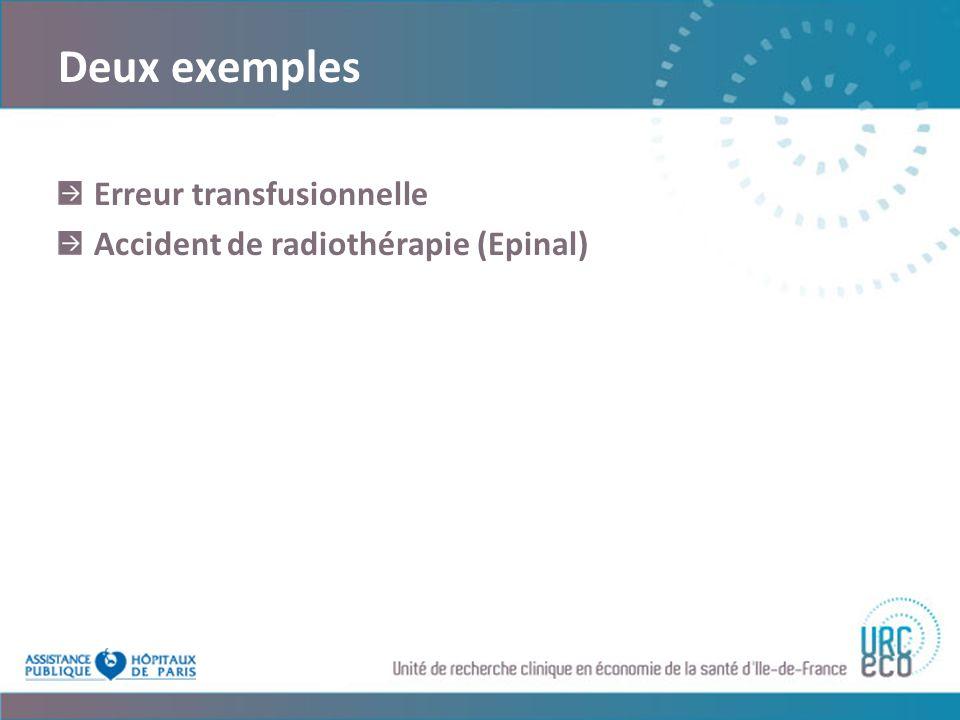 Deux exemples Erreur transfusionnelle Accident de radiothérapie (Epinal)