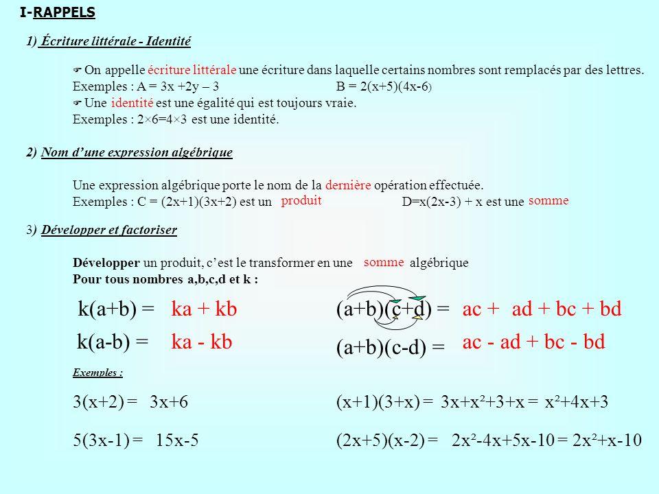 Factoriser une somme algébrique, cest lécrire sous la forme dun produit Exemples : x² + 2x =x ×x + 2x =x(x+2) 20 + 15x =5×4 + 3×5x =5(4+3x) (x+1)(x+3) – (2x-3)(x+1) =(x+1)[(x+3)-(2x-3)] =(x+1)[x+3-2x+3)] =(x+1)(-x+6) II-IDENTITES REMARQUABLES 1) Carré dune somme Propriété : Pour tous nombres a et b : (a+b)² = a² + 2ab + b² Démonstration : (a+b)²(a+b)(a+b)= =a² + ab + ba + b² =a² + ab + ab + b² =a² + 2ab + b² Factorisation Développement